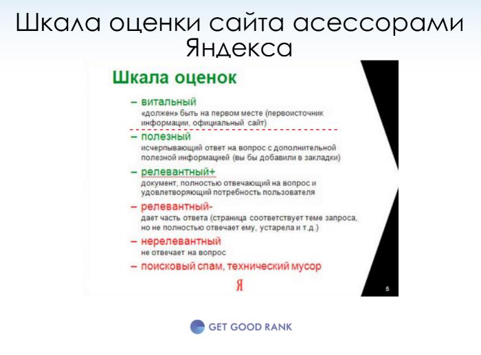 Витальные запросы Садовский