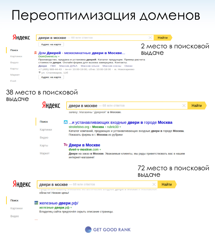 переоптимизация доменов