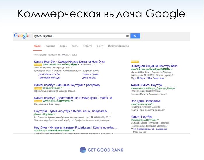 Коммерческая выдача Google