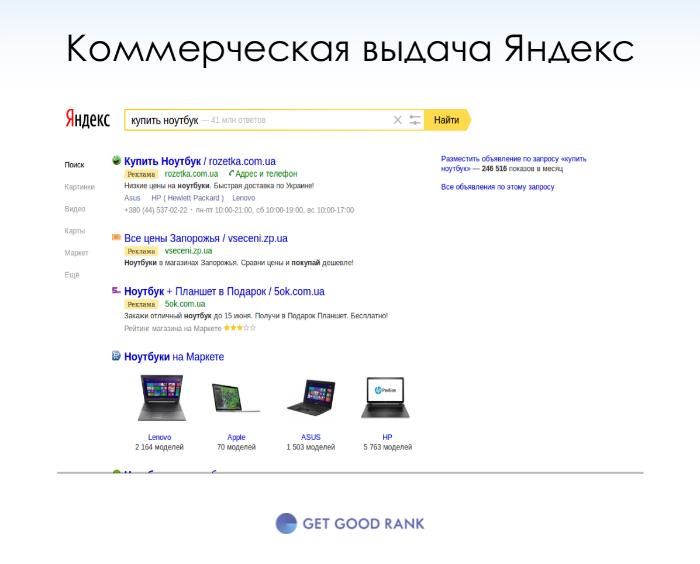 Коммерческая выдача Яндекс