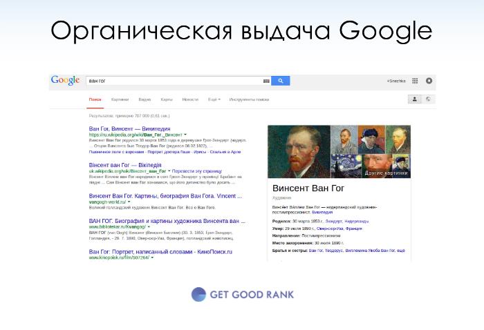 Органическая выдача Google