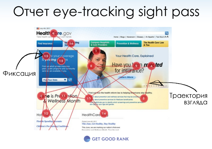 Отчет sight pass eyetracker