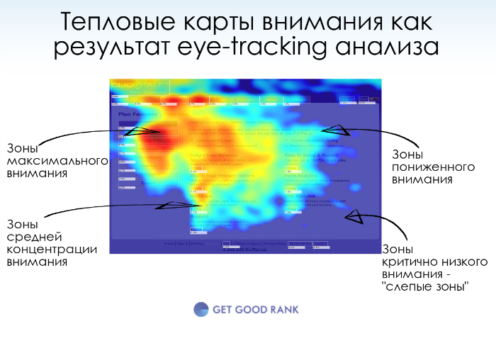 Heat maps eye-tracking