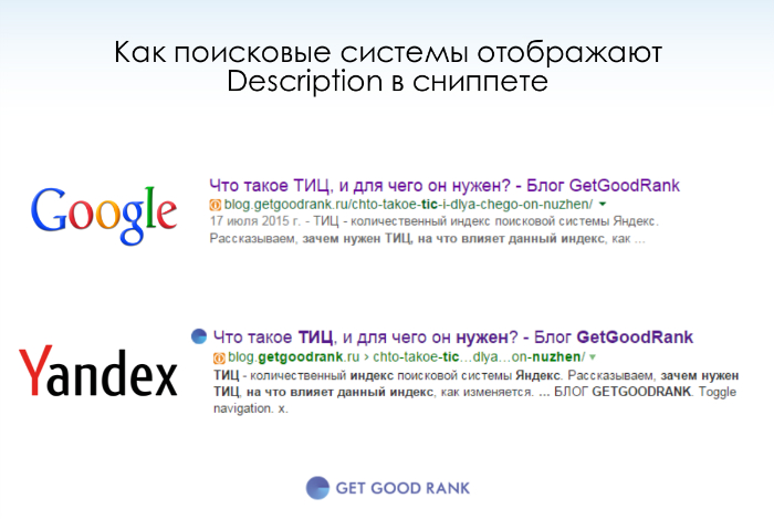 Как поисковые системы отображают description