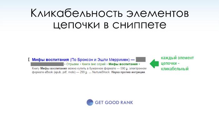 Кликабельность крошек в Яндексе
