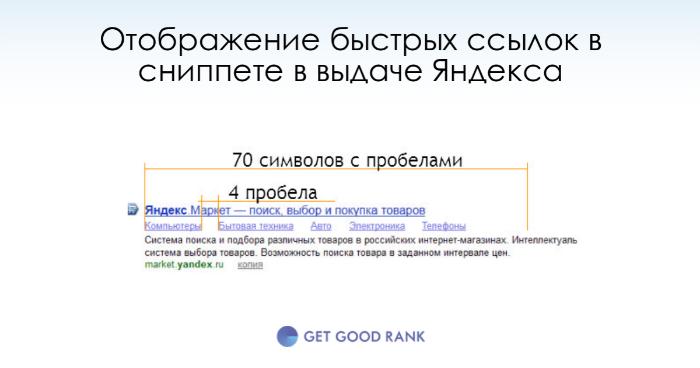 Как отображаются быстрые ссылки в сниппете в Яндексе