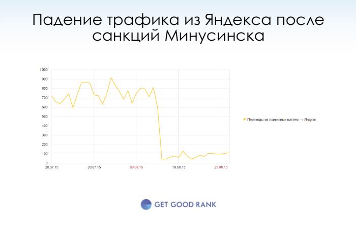Последствия Минусинка для сайтов падение тафика