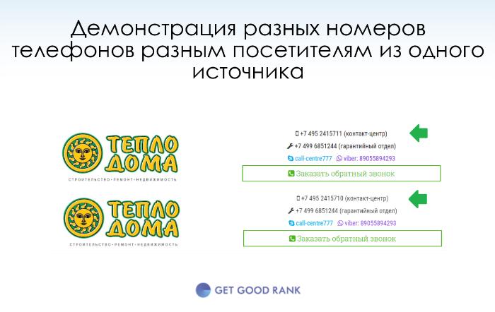 Динамичский колл-трекинг разные телефоны для разных клиентов
