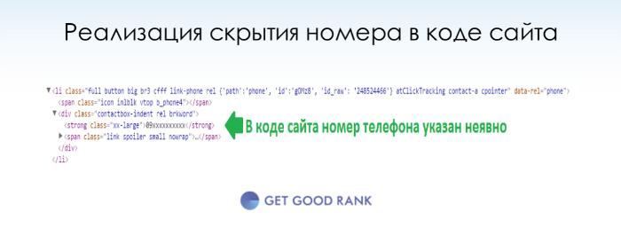 Отслеживвание звонков как реализовать в коде сайта