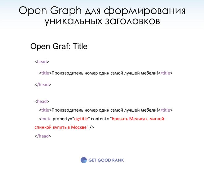Уникальный заголовок сниппет Яндекс