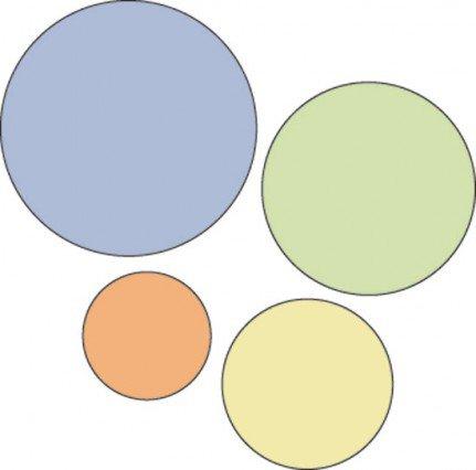 тест на определение важности по визуальному фактору
