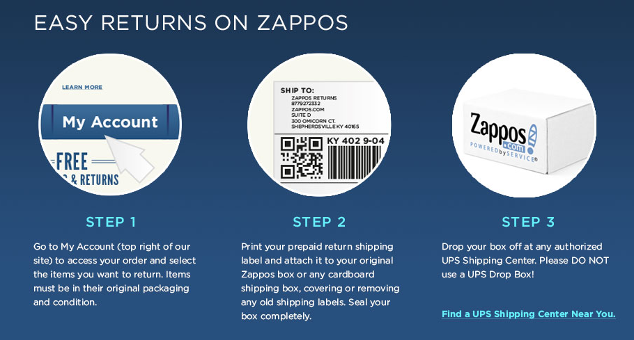 Брошенные корзины - zappos