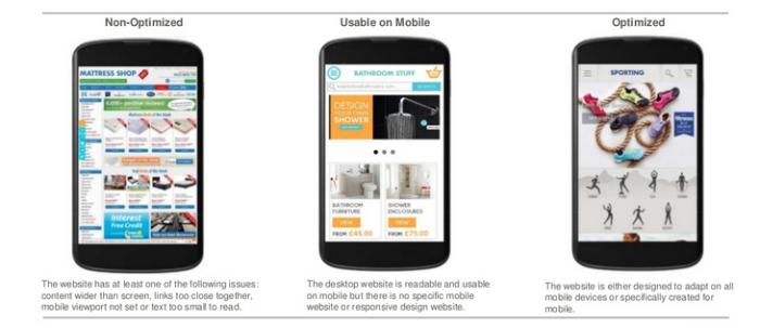 Мобильность: оптимизация сайта под мобильный формат
