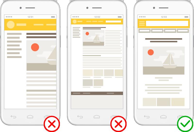 мобильность - фактор ранжирования: как это видит Яндекс