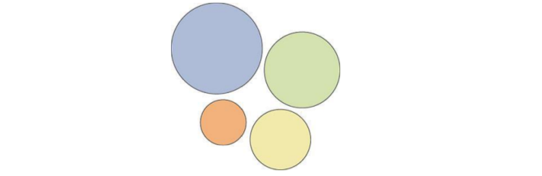 тест на визуальную иерархию и восприятие
