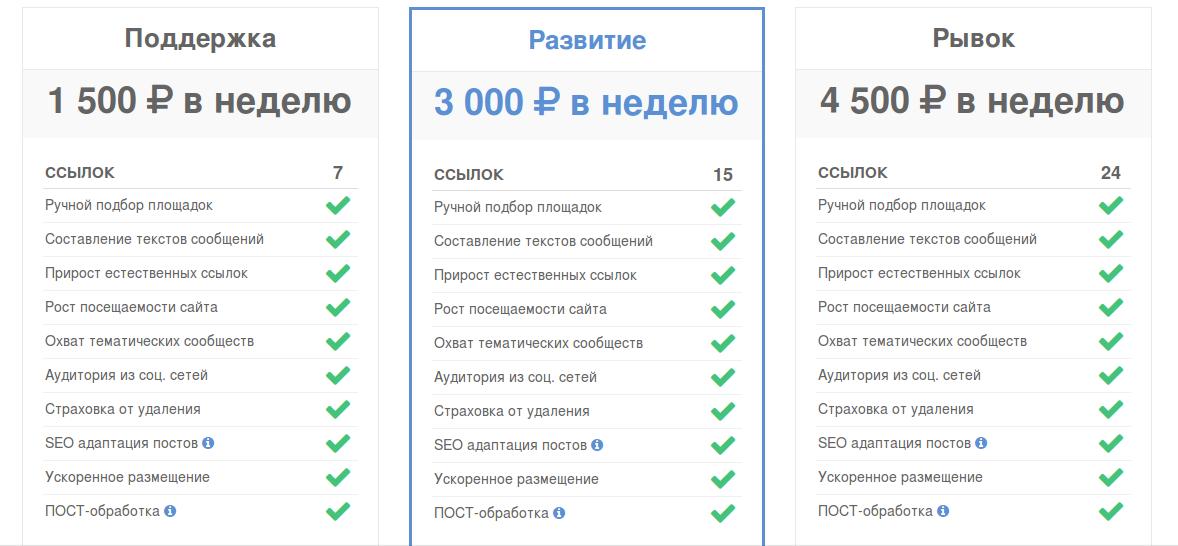 инструмент для продвижения Zapostim тарифы на подписку