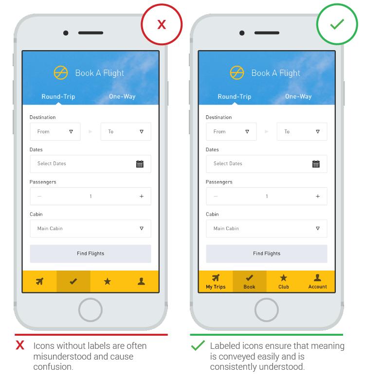 Мобильный пользовательский опыт иконки