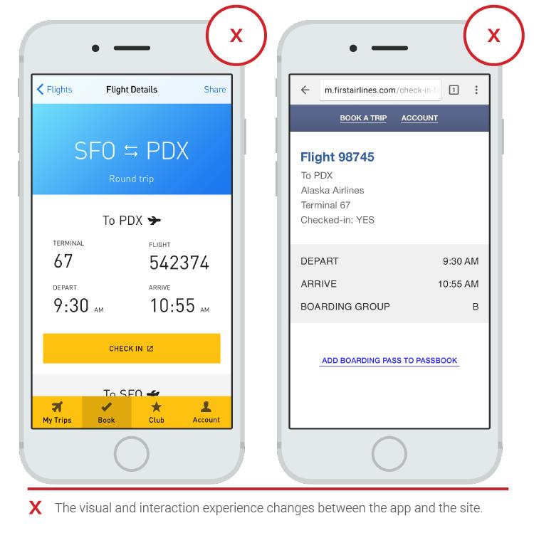 Мобильный UX интерфейсы сайта и приложения