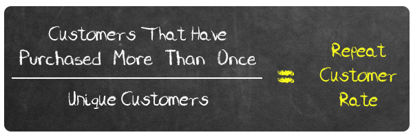 Количество постоянных клиентов