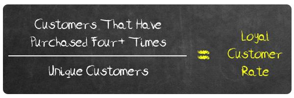 Лояльность через количество постоянных клиентов