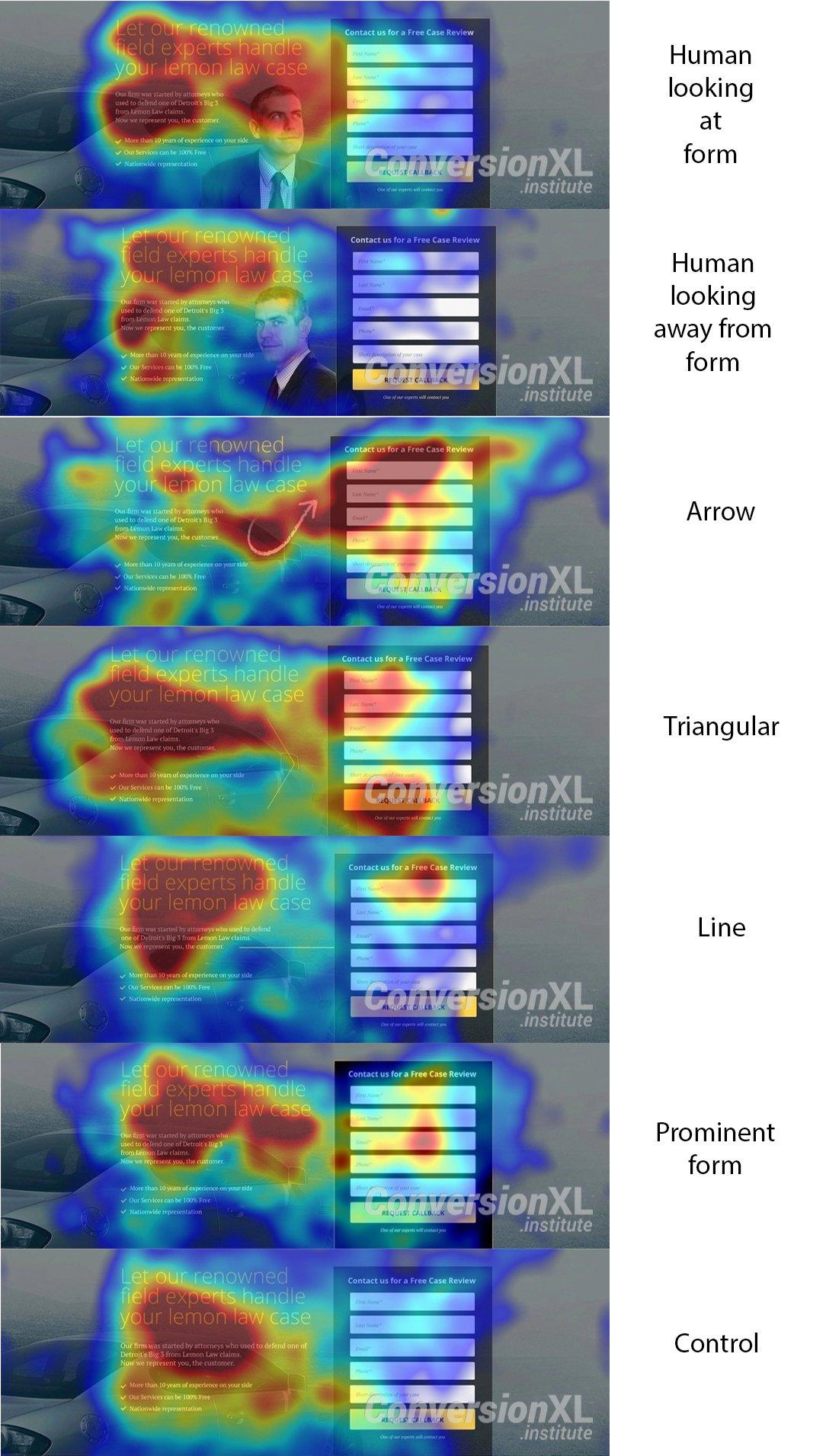тепловые карты внимания
