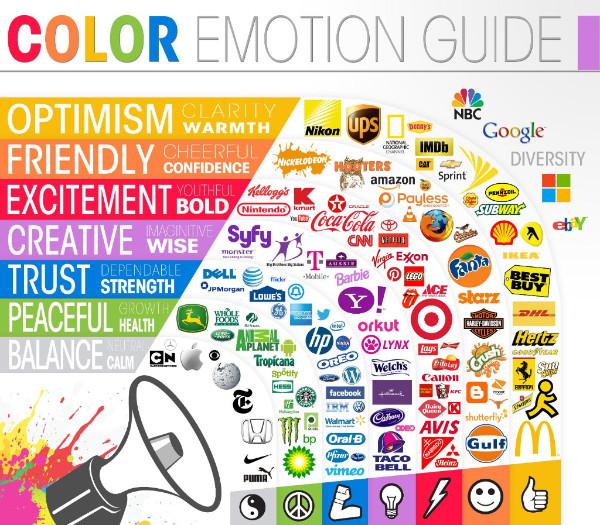 как цвет управляет эмоциями и конверсией