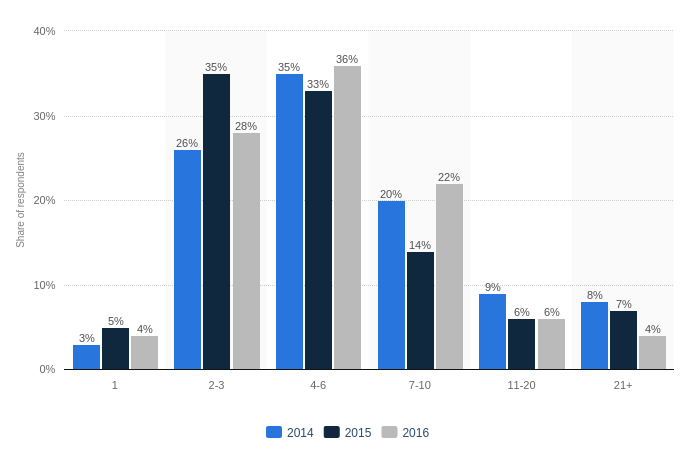 маркетинг-тренды 2017 3