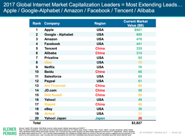 роль китая в цифровой индустрии