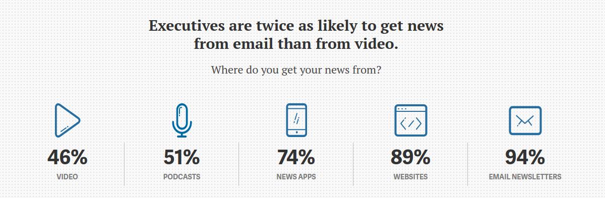популярность видео контента