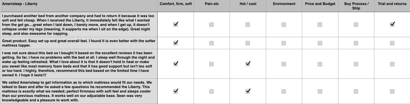 анализ отзывов оптимизация контента