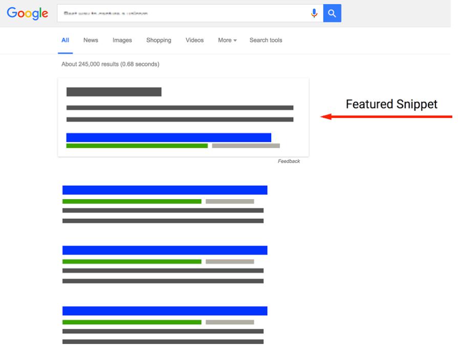 блоки ответов Google