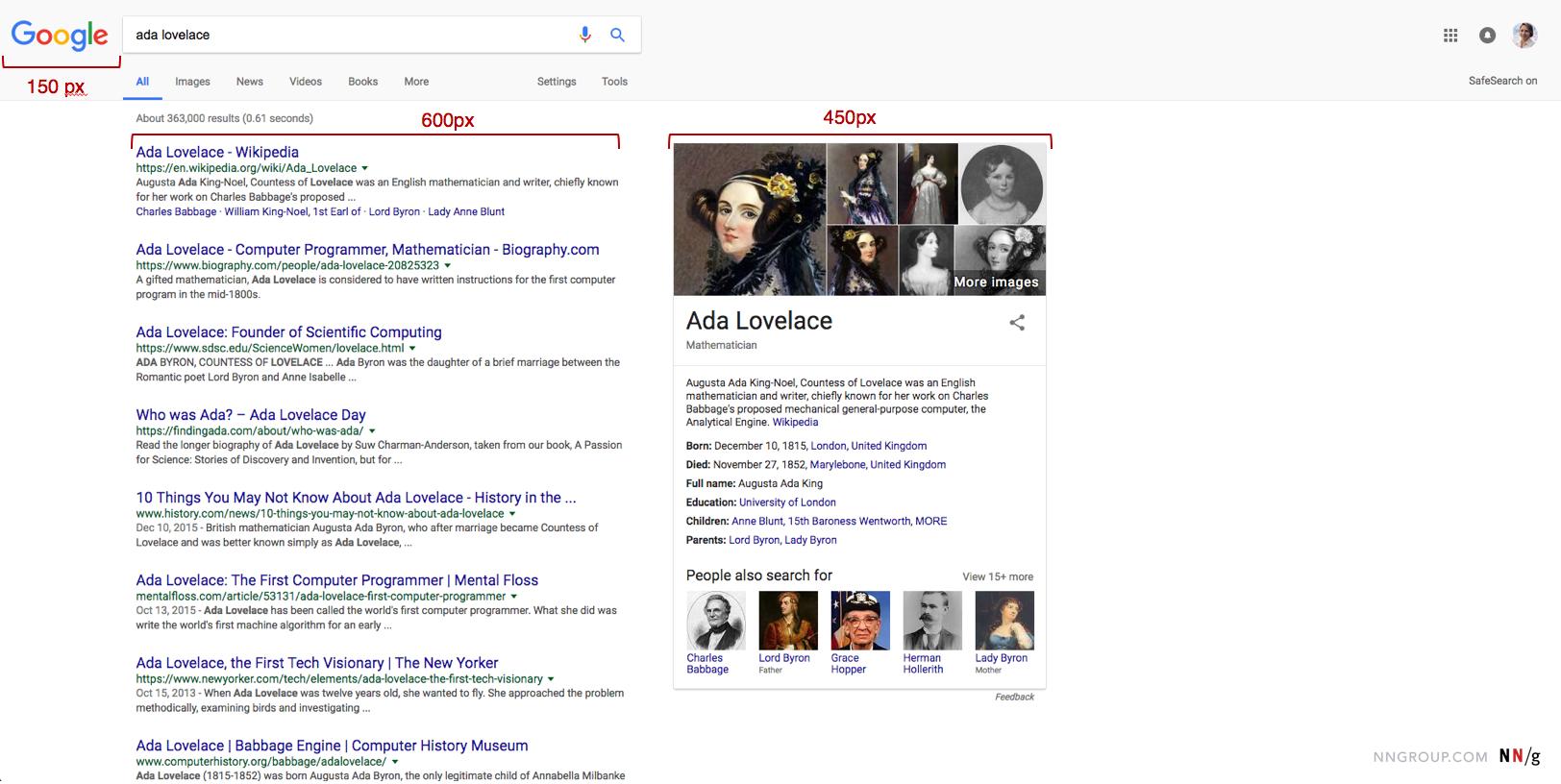 стандартная организация страницы выдачи Google