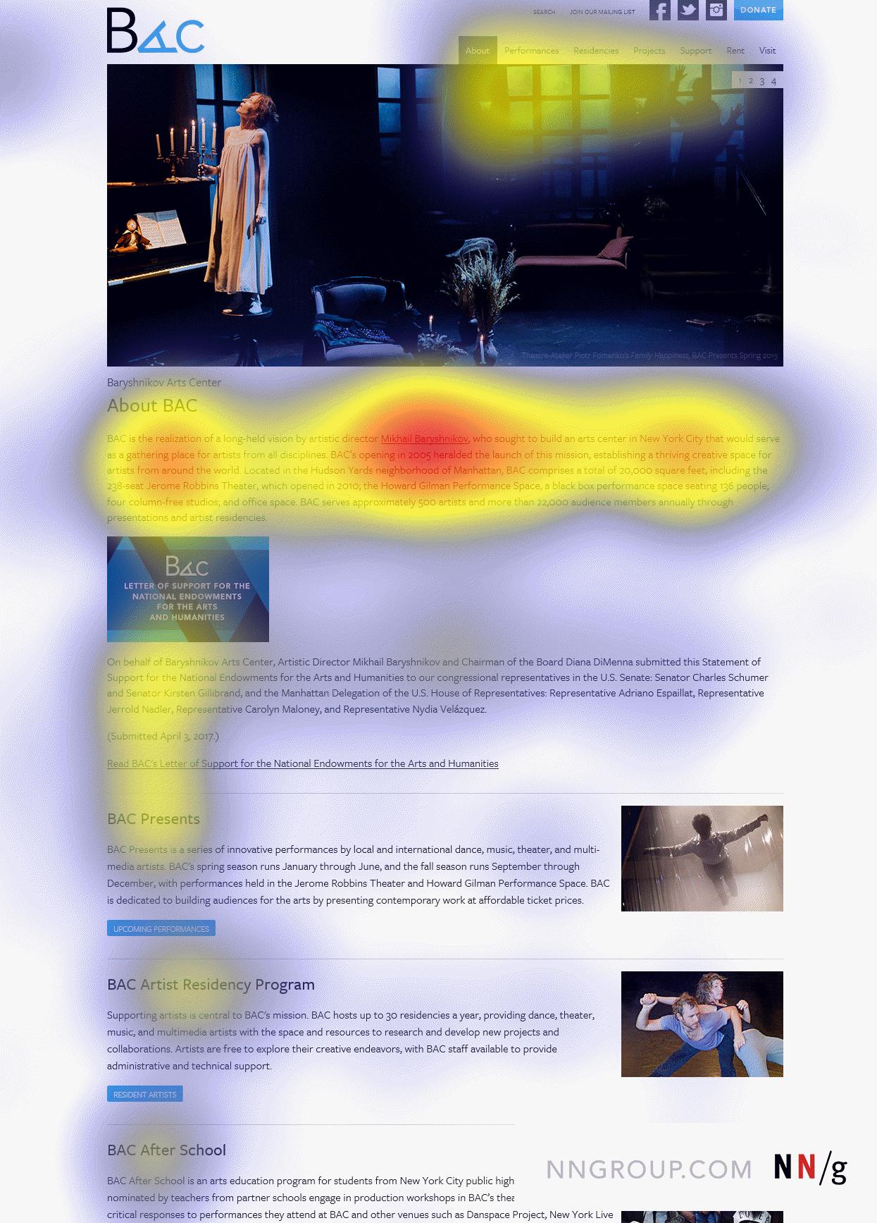 баннерная слепота пример 3