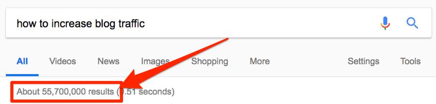 количество статей в Google по запросу