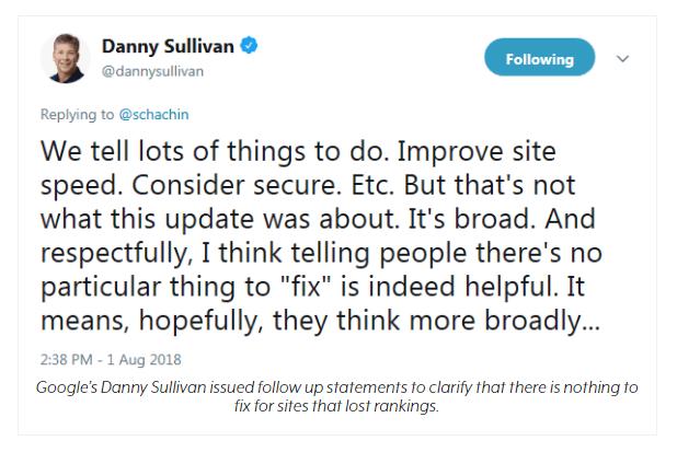 Что исправить чтобы восстановить позиции в Гугле