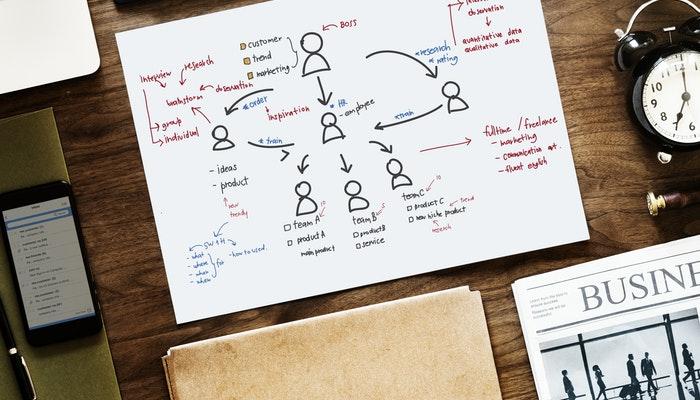 этапы контент-маркетинга
