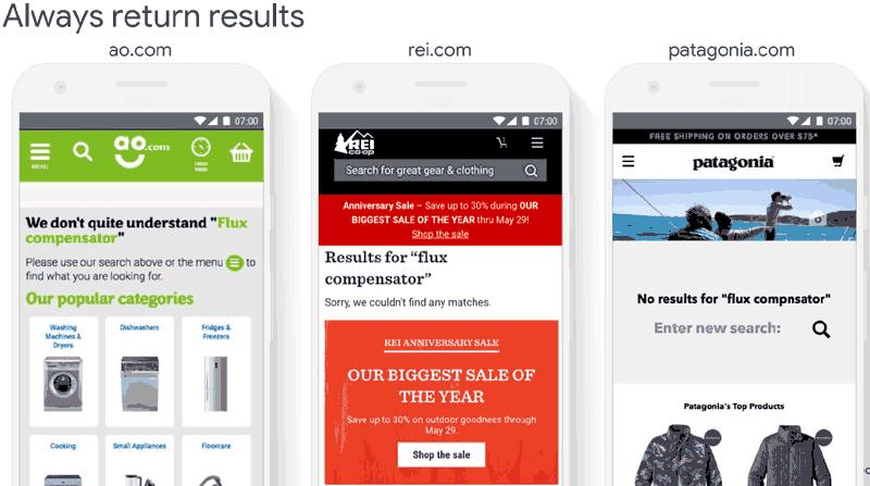 оптимизация коммерческого сайта нулевые результаты поиска отсутствие результатов поиска